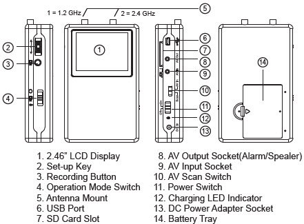 microphone charger wiring diagram with 3 5mm Audio Charger on Apple Lightning Cable Wiring Diagram as well Led Stage Lights furthermore Led Stage Lights as well Solar Cell Switch additionally Wiring Diagram For Mach 3.